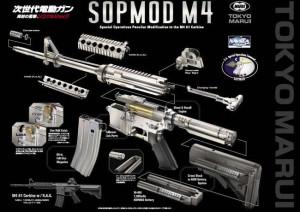 M4 SOPMOD Marui